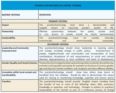 BAPs Criteria Table